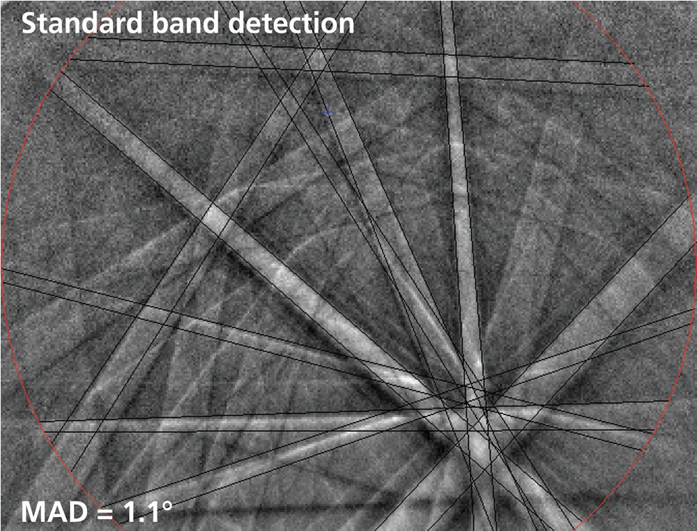 The same pattern with the bands detected using conventional band detection routine. There are several errors in the band detection resulting from the artefacts mentioned above. The most obvious is the incorrect band detection of the broadest lower band – where the non symmetric intensity has resulted in the top edge of the band only being detected. The poorer fit between pattern and solution is readily seen in the higher than acceptable MAD number